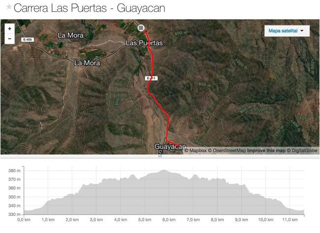 guayacan_plano